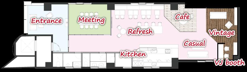 デジタルキッチンスペース